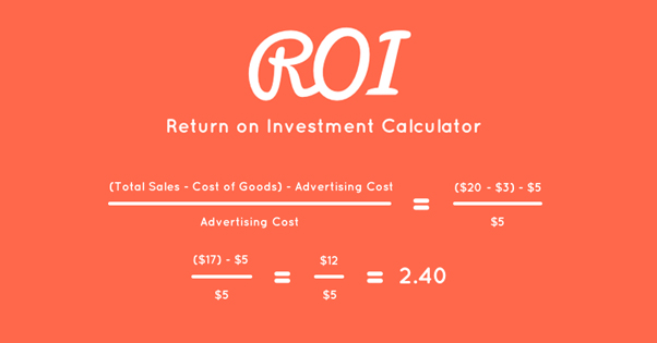 Legal Leads ROI Calculation